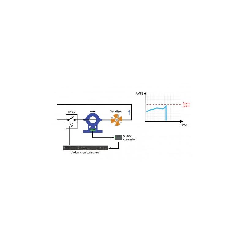 VT407 / Transceiver