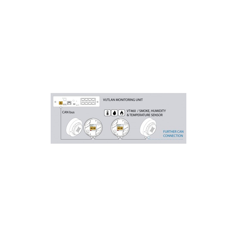 VT460 / Smoke, humidity and temperature sensor