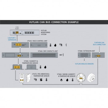 VT470 / PIR, vibration and temperature sensor