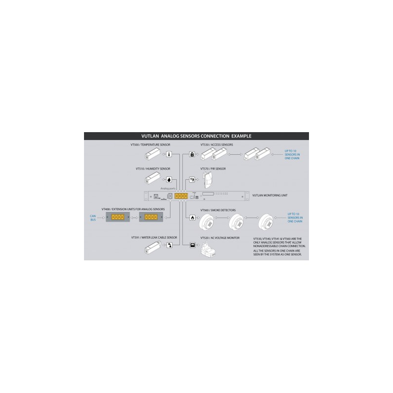 VT500 / Temperature sensor