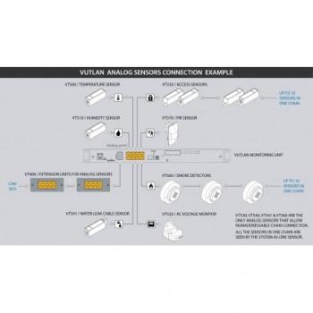 VT570 / PIR sensor