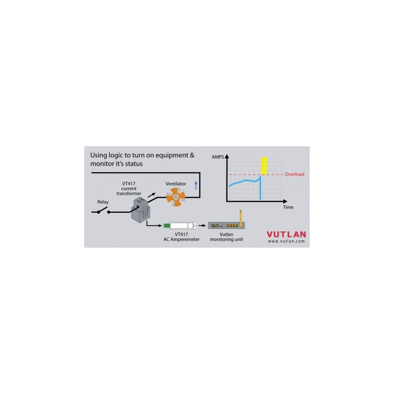 VT417 / AC Amperemeter 16A